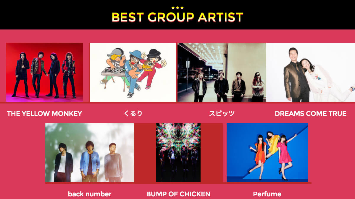 BEST GROUP ARTIST