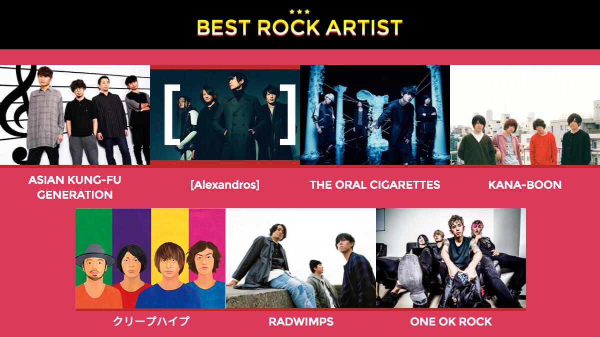 BEST ROCK ARTIST